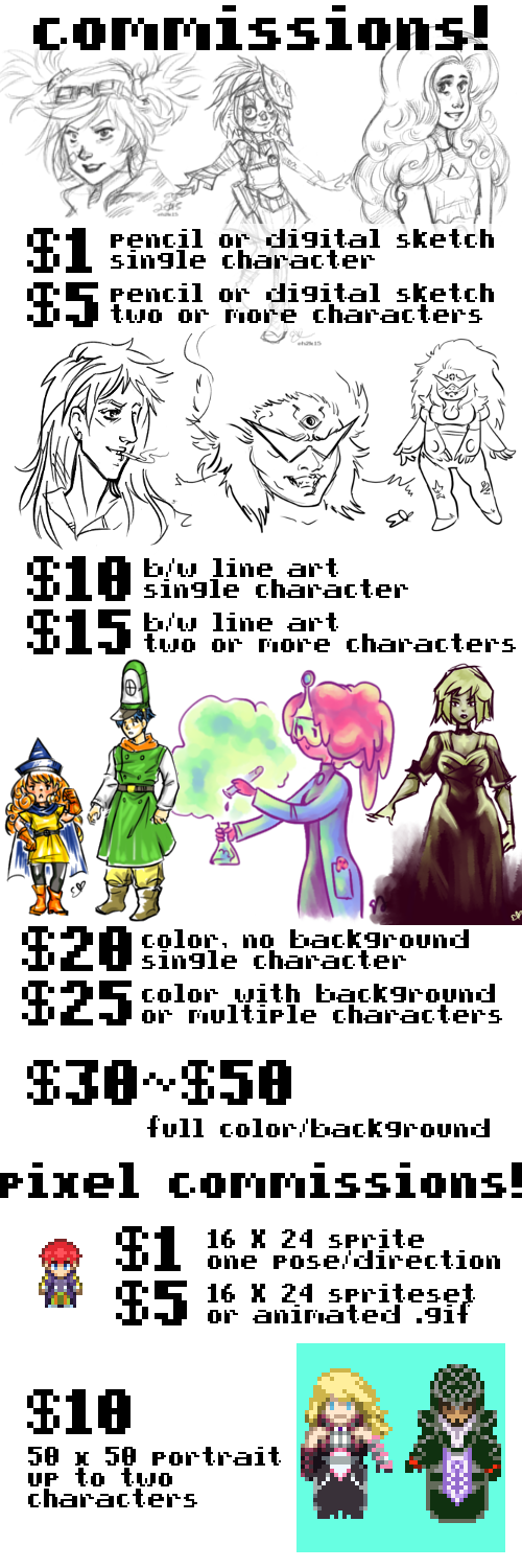 commission prices 2015
